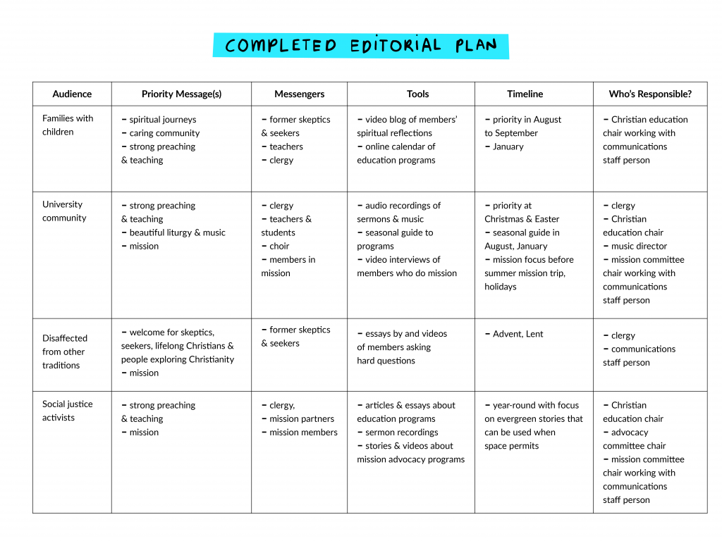 editorial plan example for church communication strategy